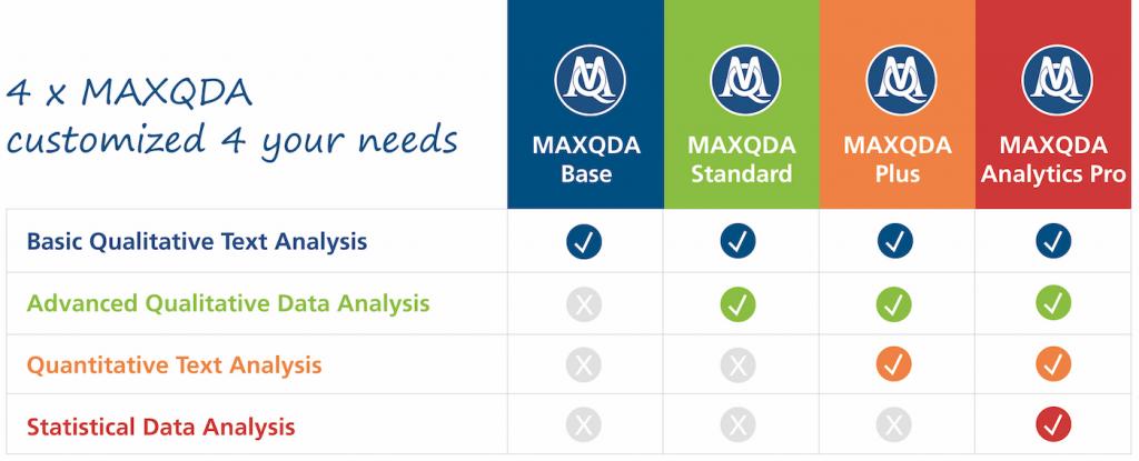 05-MAXQDA-Product-Comparison